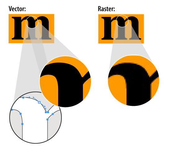 Vector vs. Raster Artwork Formats – Coastal Engraving – Trophy ...